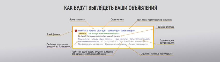 Эффективное объявление в яндекс директ примеры